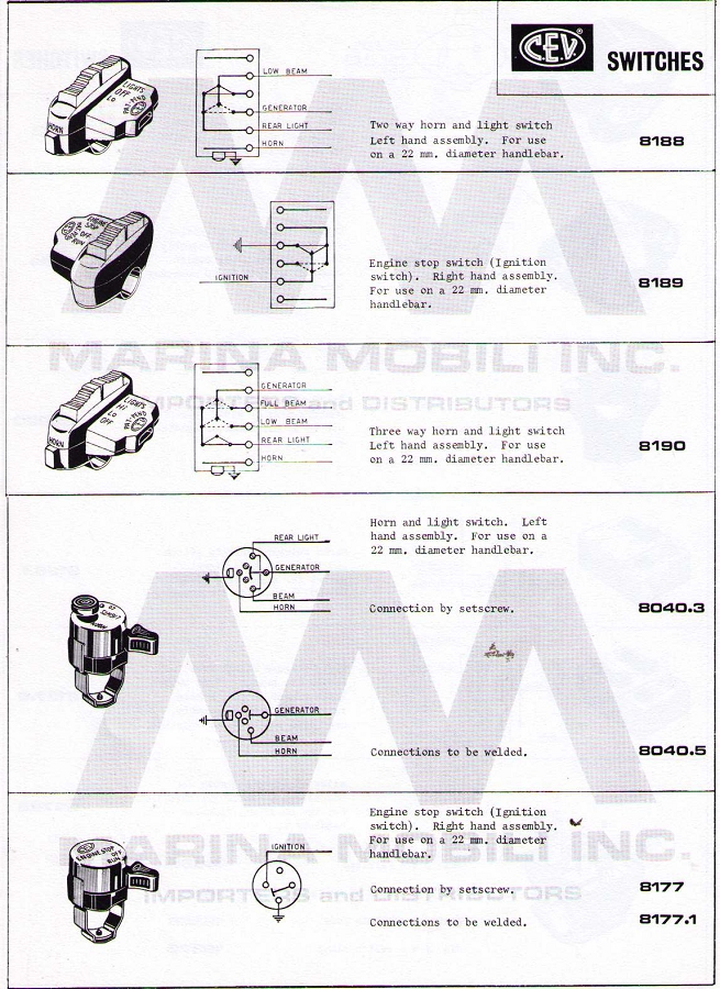 sachs motor ignition schematic sachs get free image about wiring diagram