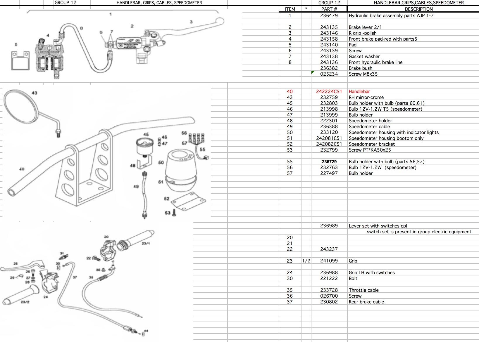 group12  u0026quot handlebars  grips  cables  speedometer u0026quot