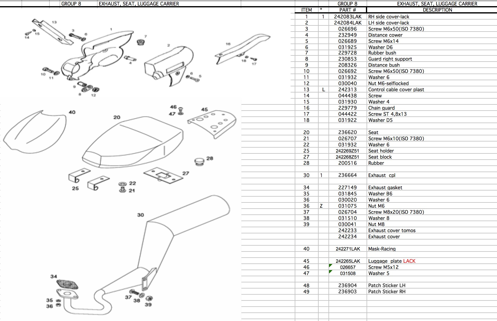 group8  u0026quot exhaust  seat  luggage carrier u0026quot