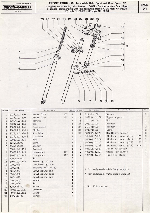 ktm wiring diagram ajs odicis  diagram  auto wiring diagram