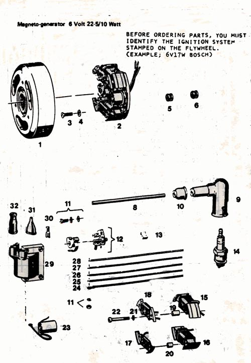 sachs ignition parts  (3 Subcategories)